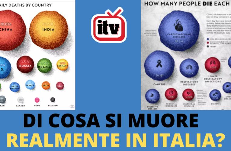 21-11-2020 DI COSA SI MUORE REALMENTE IN ITALIA?